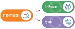fit pathways extract hybrid