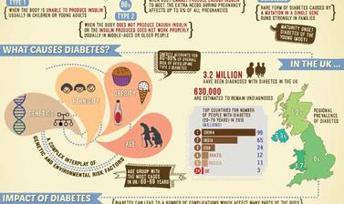 2014 poster diabetes natasha hui j ng