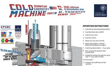 2018 poster cold quantum chemistry machine michal hejduk